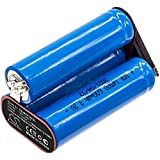 TECHTEK batteria sostituisce 1871-0071 compatibile con [Moser] 1871-0071, Chrom Style Pro 1871