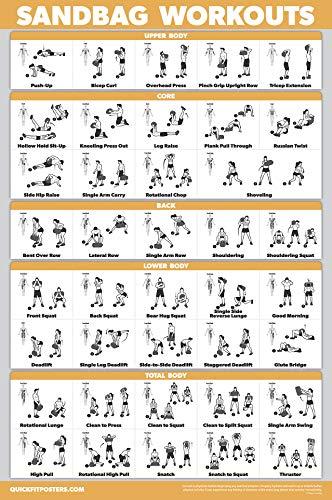 QuickFit Sandbag Exercise Workout Poster - Laminated - Sand Bag Training Chart - 18