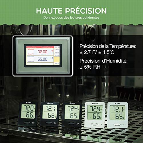 Habor Mini Thermomètre Hygromètre Intérieur Numérique à Haute Précision, Moniteur d'Humidité & deTempérature Portable, Thermo Hygromètre Indicateur du Niveau de Confort du Maison Bureau Cuisine