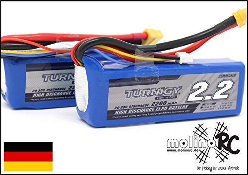molinoRC 2 x Turnigy LiPo-Pack | 3S 11,1V | 2200mAh 20-30C | 2X Akkus jetzt aus BRD