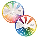 Creative Color Wheel, Paint Mixing Learning Guide Art Class Teaching Tool for Makeup Blending Board Chart Color Mixed Guide Mix Colors