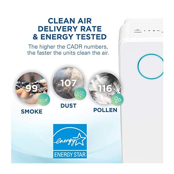 Germ guardian true hepa filter air purifier, uv light sanitizer, eliminates germs, filters allergies, pets, pollen… 7 5-in-1 air purifier for home - electrostatic hepa media air filter reduces up to 99. 97% of harmful germs, dust, pollen, pet dander, mold spores, and other allergens as small as. 3 microns from the air pet pure filter - an antimicrobial agent is added to the filter to inhibit the growth of mold, mildew and odor-causing bacteria on the filter's surface kills germs - uv-c light helps kill airborne viruses such as influenza, staph, rhinovirus, and works with titanium dioxide to reduce volatile organic compounds