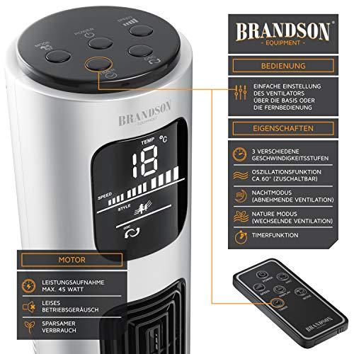 Brandson 722303806