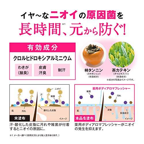 グリングラン薬用ボディアロマフレッシャー[100ml/約3ヶ月分:スプレータイプ]汗スプレー制汗剤ミストニオイケア(ダマスクローズ)日本製