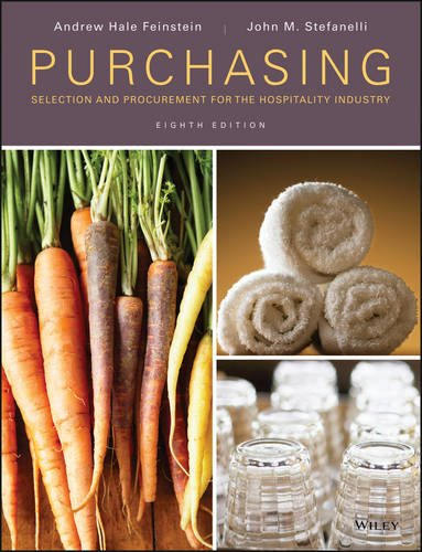 Business Purchasing & Buying