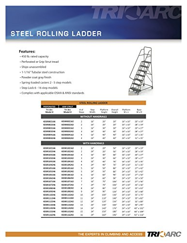 Tri-Arc KDSR105246 5-Step Steel Rolling Industrial and Warehouse Ladder with Handrails and 24