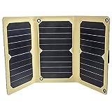 12 Survivors SolarFlare 16 Solar Panel