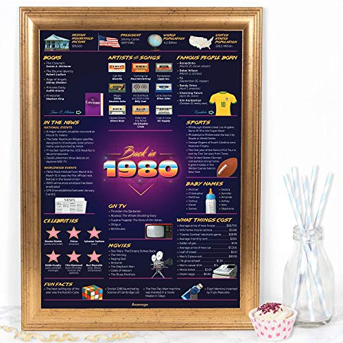 The Original Back in 1980 Poster USA (15.7x23.4 Unframed) in Elegant Gift Tube Happy 40th Ruby Anniversary 40 Wedding Decor Birthday Party Decorations Ideas for Women Men (Back in 1980-40 Years Old)