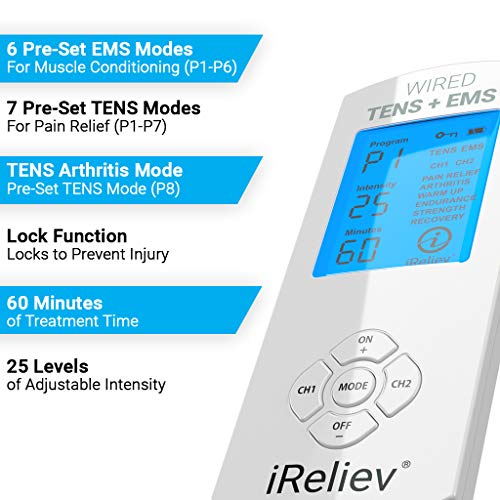 Ireliev Tens EMS Review