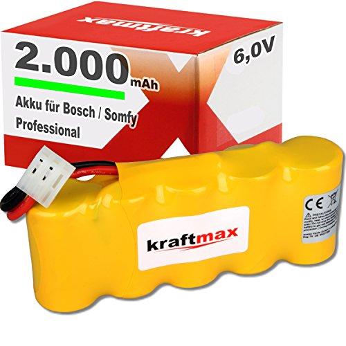 Kraftmax Akku für Bosch SOMFY K8 / K10 / K12 - mit 2000mAh Leistung - Neue NIMH Technik mit über 42% mehr Leistung gegenüber den Akku mit 1400 mAh !