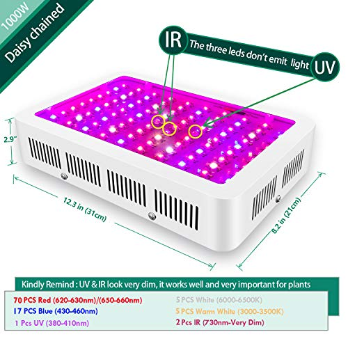 Yehsence 1000w LED Grow Light