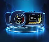 Car Head UP Display with OBD2 GPS Dual System, HUD Multi-Function Dashboard Head Up Display OBD2+ GPS Smart Speedometer Auto Gauge Alarm System Turbo Boost