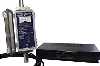 Bundle – 2 Items - 10% Savings: Talking House AM Radio Transmitter TH5 and Range Extender Outdoor Antenna and Tuner RE2.5