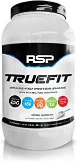 Best is whey protein a meal replacement Reviews