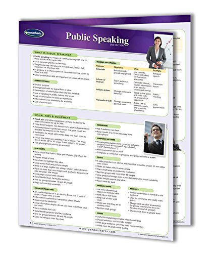 Public Speaking Guide - Personal Development Quick Reference Guide by Permacharts