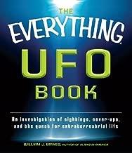 midwest ufo sightings