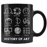 history of art Coffee Mug 11oz Tea Cup
