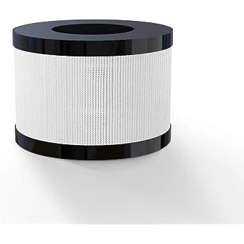HIMOX AP01 Filtro de Repuesto para Purificador de Aire, Prefiltro ...