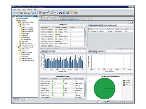 HEWLETT PACKARD Enterprise Network Immunity Manager v2 Software with 50 Device License – Software de…