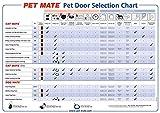 Rosewood 11026 Cat Mate Katzenklappe mit 4 Verschluss-Optionen - 5