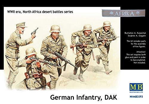 Master Box #3593 German Infantry, DAK, WWII, North Africa Desert Battles - World War II Era Series Figure Plastic Model Kit 1/35 Scale