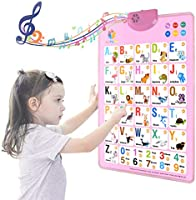 Electronic Interactive Alphabet Wall Chart, Talking ABC & 125s & Music Poster, Best Educational Toy for Toddler. Kids...