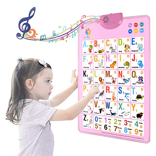 MOFANG Electronic Interactive Alphabet Wall Chart, Talking ABC & 123s & Music Poster, Best Educational Toy for Toddler. Kids Fun Learning at Daycare, Preschool.Pink