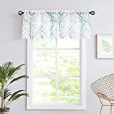 Fmfunctex Chic Aqua-White Valance Curtain 18' for Kitchen Grey Branch Print Valance on Linen Texture Curtain for Coffee Shop, 50' W x 18' l, 1 Panel