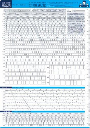 ≪鴎来堂謹製≫級数表