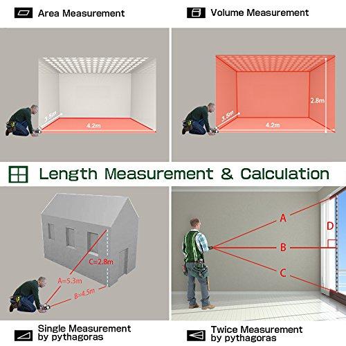 BEVA Télémètre Laser 60m 196ft High Precision Distance Laser Mètre Digital Mesure avec Deux Bulle Niveau, Rétro-éclairage écran LCD, étanche IP54, Laser Mesure Outil avec Batterie Incluse