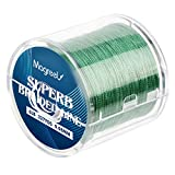 Magreel Braided Fishing Line, Abrasion Resistant Braided Lines High Performance Strong 4 or 8 Strand Superline Smaller Diameter Zero Stretch,6lb-80lb,327Yards,Green/Low-Vis
