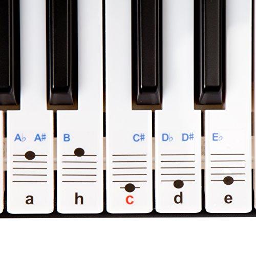 durchsichtige, ablösbare Keysies-Aufkleber für die Klavier- und Keyboardtastatur – mit praktischer Anleitung.