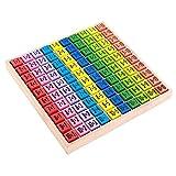 SODIAL Bloques de Figura de Juguete de matematicas Juguetes 99 Tabla...
