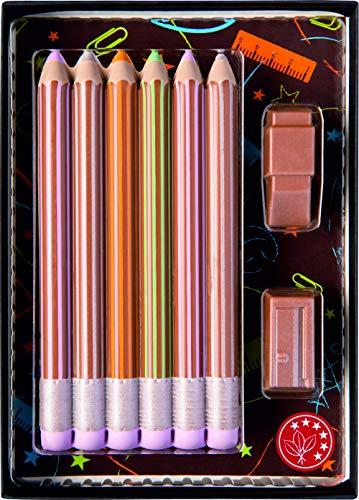 Malset aus Schokolade