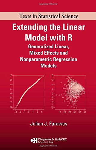 Extending the Linear Model with R: Generalized Linear,...
