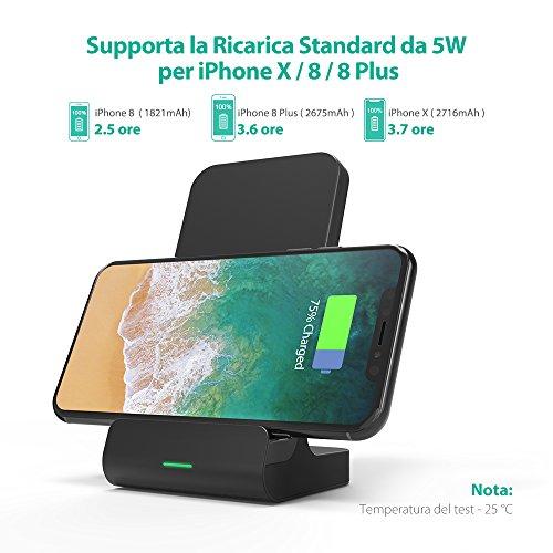 RAVPower Caricabatterie Wireless Ricarica Veloce 10W Compatibile con Galaxy S9 Note8, Standard Compatibile con Nexus Xperia Caricatore Senza Fili con 2 Bobine