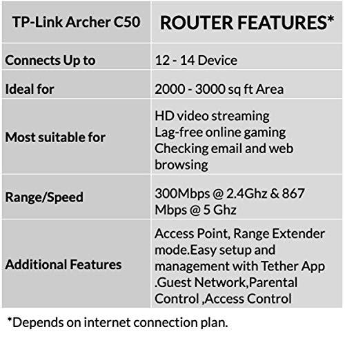 TP-Link Archer C50 Dualband WLAN Router (300 Mbit/s (2,4GHz + 867Mbit/s (5GHz)) weiß & TL-SG105 5-Port Gigabit Netzwerk Switch (bis 2000 MBit/s, 10/100/1000Mbp, geschirmte RJ-45 Ports) blau metallic