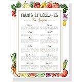 Frutas y verduras de temporada, 30 x 40 cm, para comer en este momento, póster vintage