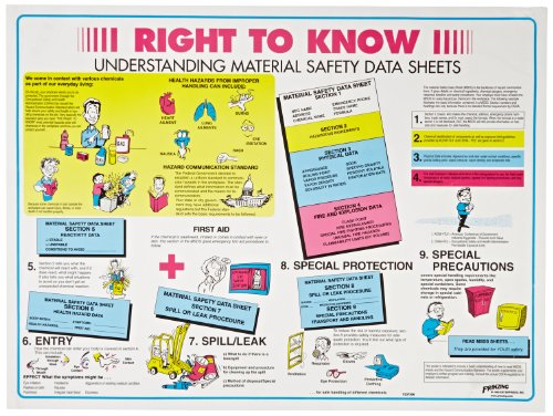 Brady 53200 18' Height, 24' Width, Laminated Paper, Black, Red, Blue And Yellow On White Color Right-To-Know Poster-English, Legend 'Right To Know Understanding Material Safety Data Sheets...'