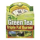 Fat Burner Teas Review and Comparison