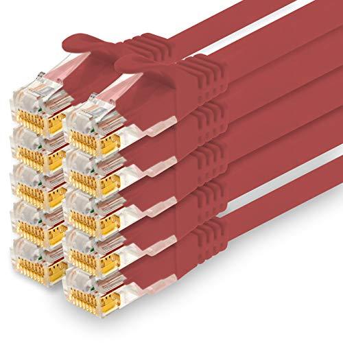 1CONN - Cable de red de 1,5 m, Ethernet, LAN y cable...