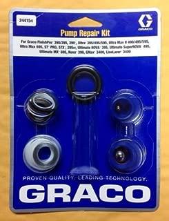 Best graco 495 st pro paint sprayer price Reviews