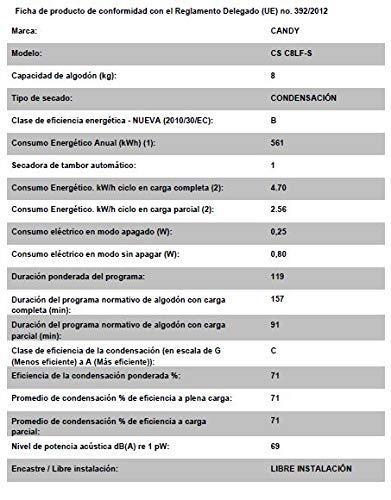 Asciugatrice Candy 8 kg CS C8LF-S