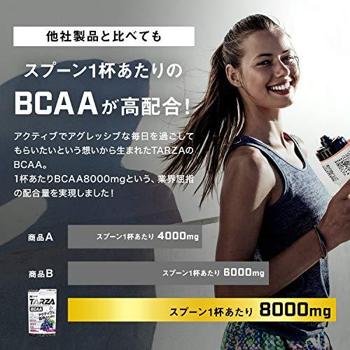 DHC DHC DHC 20日ルテオリン尿酸ダウン 1個