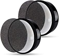 Flintar H13 True HEPA Replacement Filter, Compatible with LEVOIT LV-H132 Air Purifier, Part # LV-H132-RF, 2-Pack