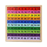 MerryHeart Wooden Math Learning Board Toy, Montessori 1-100 Consecutive Numbers Wooden Hundred Digital Board, Educational Game for Kids with Storage Bag