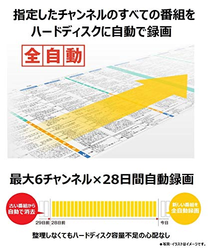 Panasonic(パナソニック)『おうちクラウドディーガ全自動モデル(DMR-UBX4060)』