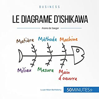 Couverture de Le diagramme d'Ishikawa