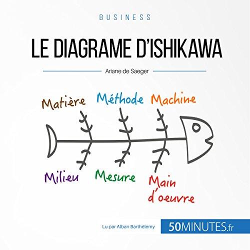 Le diagramme d'Ishikawa cover art