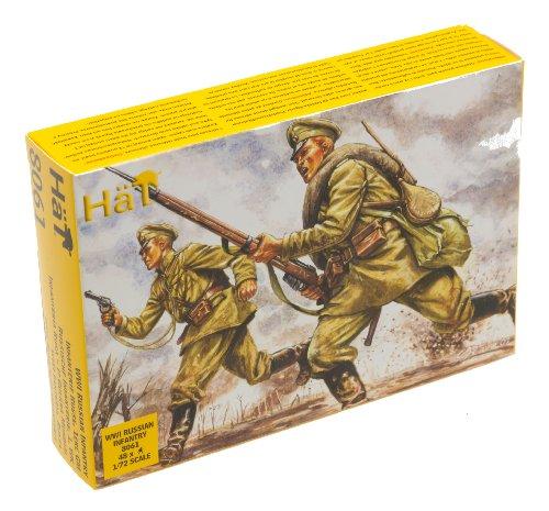 HäT 8061 – Infanterie Russe 1 Guerre Mondiale
